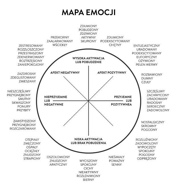 mapa-emocji-1.jpg